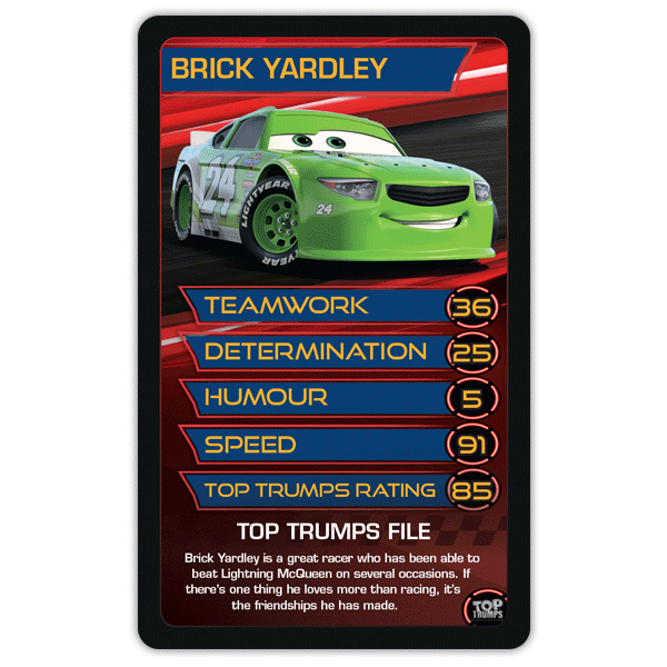 Cars Top Trumps Winning Moves Customised Games - Sports cars top trumps